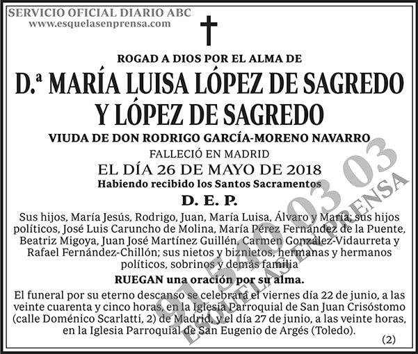 María Luisa López de Sagredo y López de Sagredo